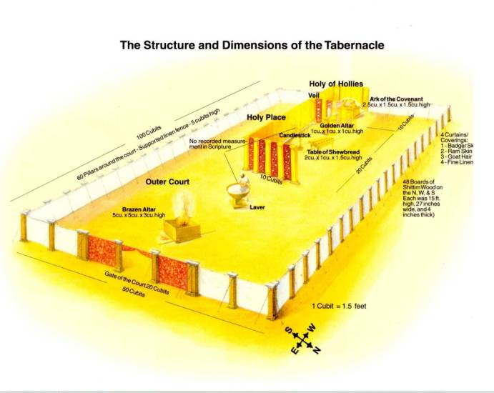 Solomons Temple Diagram.1 Kings 5 6 Solomon Begins To Build The Temple